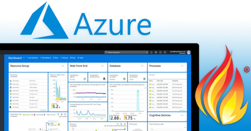 Azure API For FHIR Released In General Availability To Azure Customers